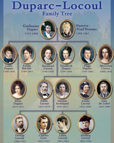 genealogie_laura_plantation