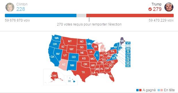 electionsus