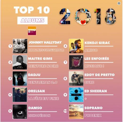 topalbum18